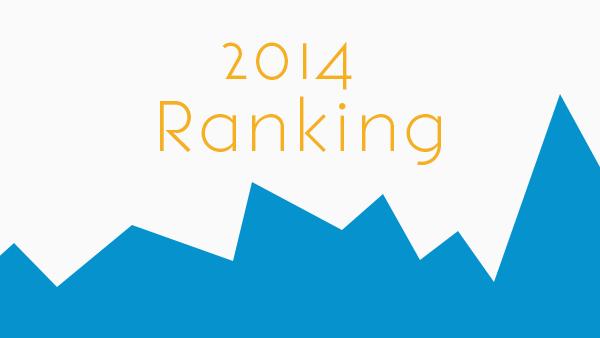 2014年delaymaniaで最も読まれた記事TOP10