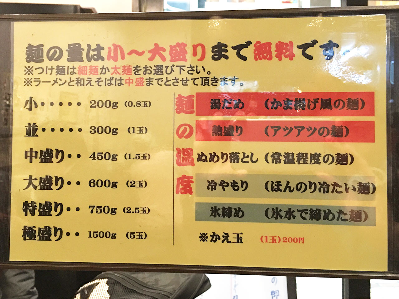 三ツ矢堂製麺の麺のメニュー