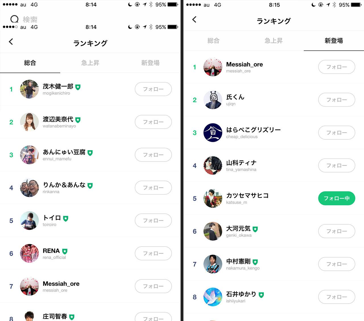 line-blog-ranking-02