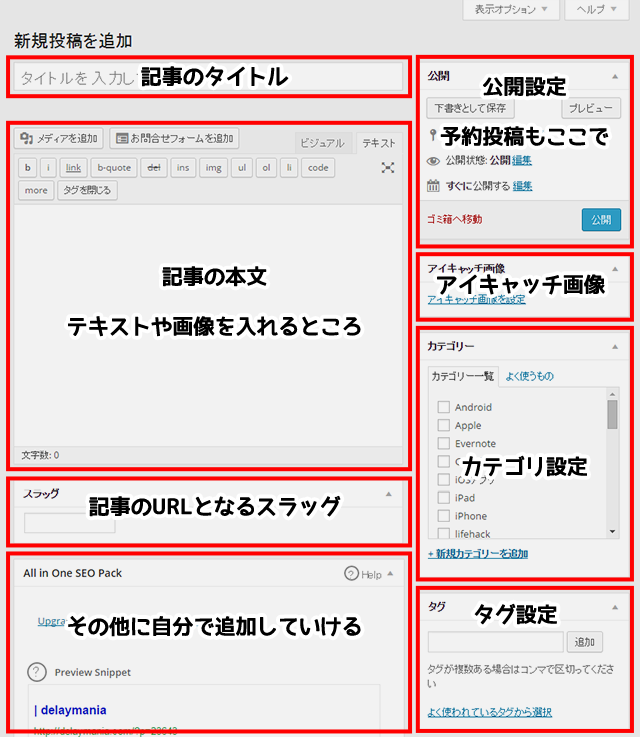 WordPressの投稿画面紹介