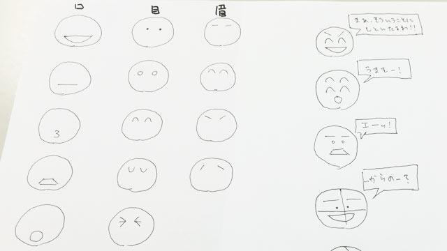 表情を作る3つのパーツ