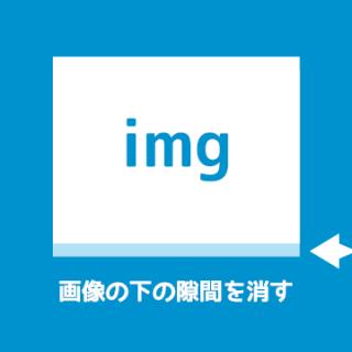 【CSS】画像の下に出来る余白を消す方法