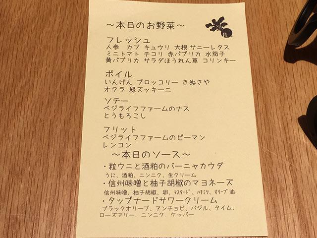 武蔵小山フェルムドレギュームの野菜プレートのメモ