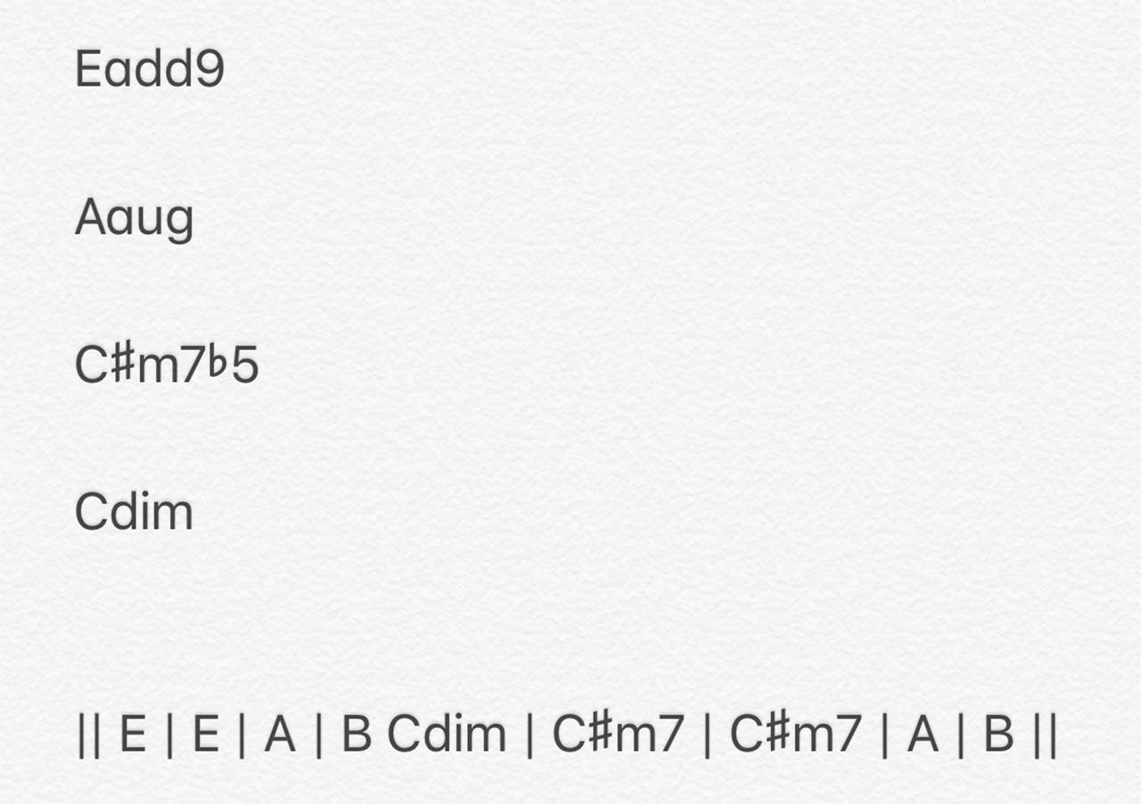 Musician Keyboardを使って書いたコードやコード表