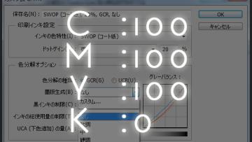 RGBからCMYKに変換した写真などでCMYK濃度の合計を300%以下に抑える方法