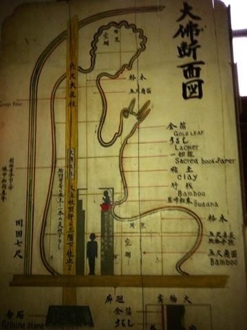 Gifudaibutsu IMG 3304