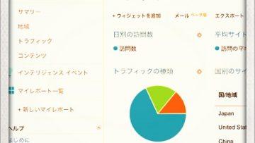 Google Analyticsのリアルタイムアクセス解析をiPhoneで手軽に見る方法