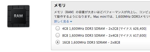 Mac mini fusion drive03