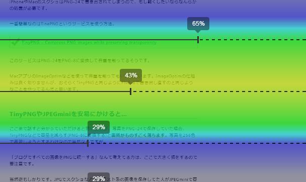 ptengine-heatmap